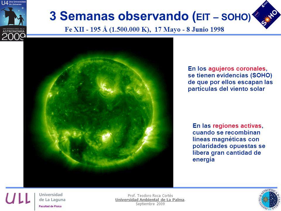 Prof. Teodoro Roca Cortés Universidad Ambiental de La Palma. Septiembre 2009 3 Semanas observando ( EIT – SOHO) Fe XII - 195 Å (1.500.000 K), 17 Mayo
