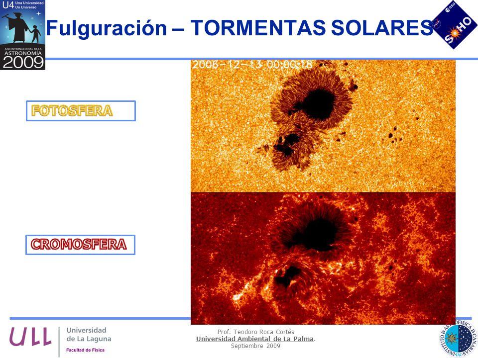 Prof. Teodoro Roca Cortés Universidad Ambiental de La Palma. Septiembre 2009 Fulguración – TORMENTAS SOLARES