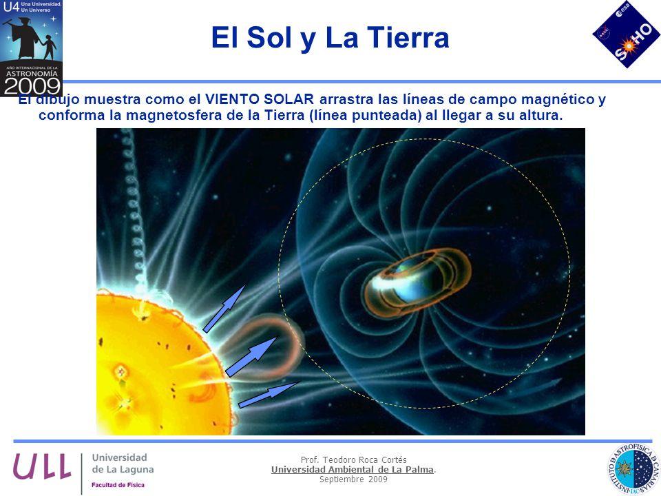 Prof. Teodoro Roca Cortés Universidad Ambiental de La Palma. Septiembre 2009 El Sol y La Tierra El dibujo muestra como el VIENTO SOLAR arrastra las lí