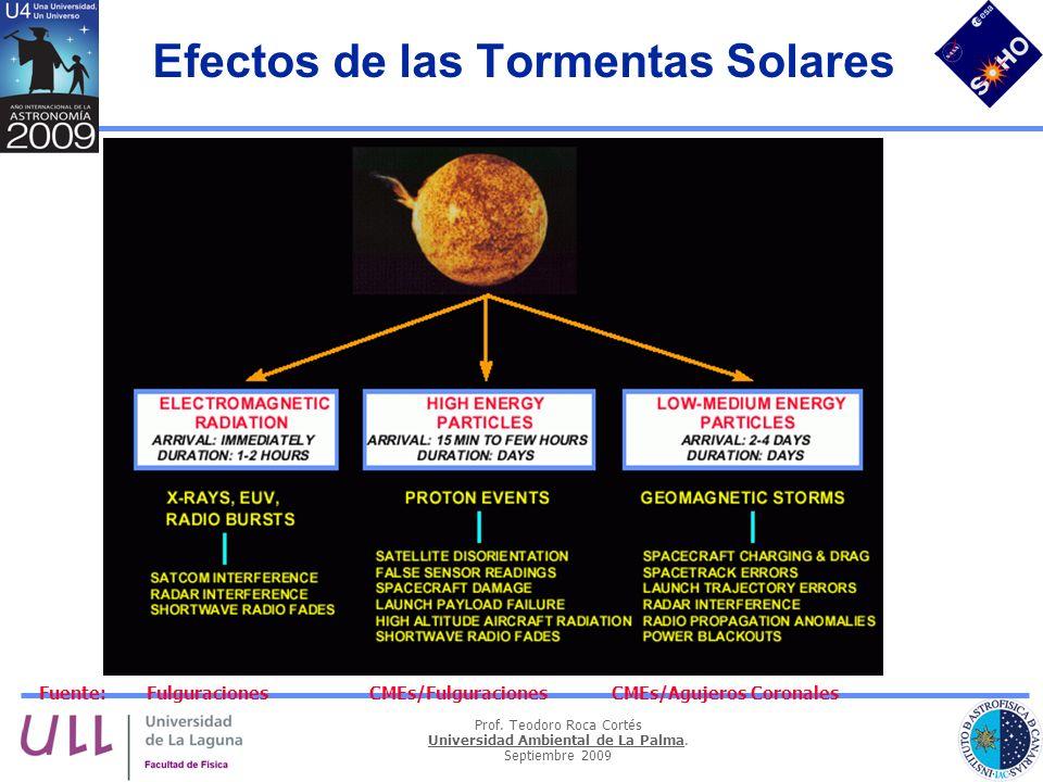 Prof. Teodoro Roca Cortés Universidad Ambiental de La Palma. Septiembre 2009 Efectos de las Tormentas Solares Fuente: Fulguraciones CMEs/Fulguraciones