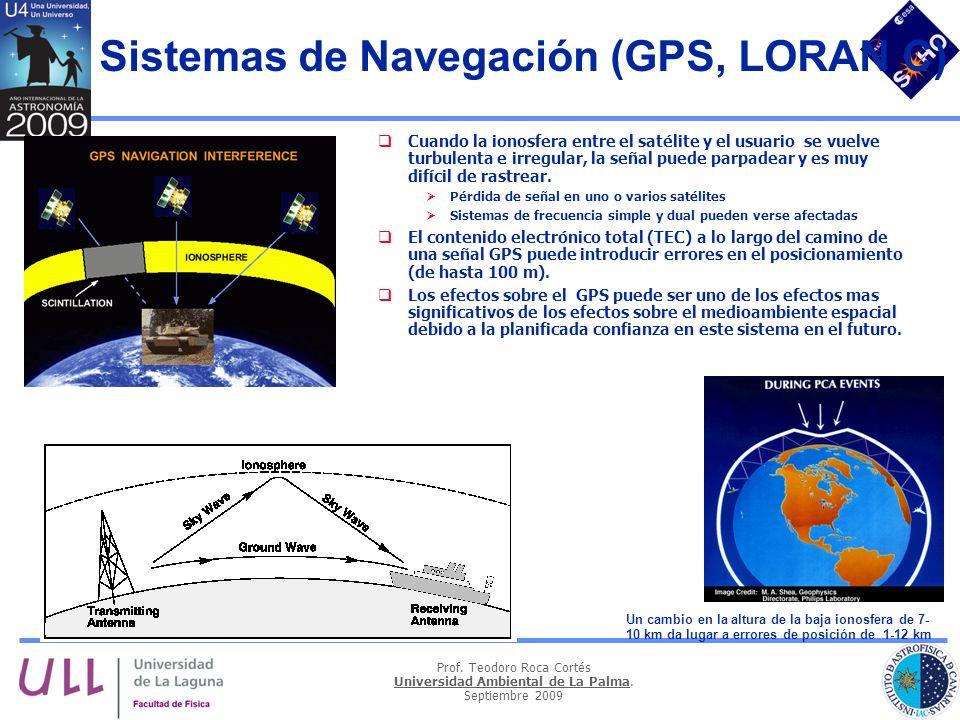 Prof. Teodoro Roca Cortés Universidad Ambiental de La Palma. Septiembre 2009 Sistemas de Navegación (GPS, LORAN C) Cuando la ionosfera entre el satéli