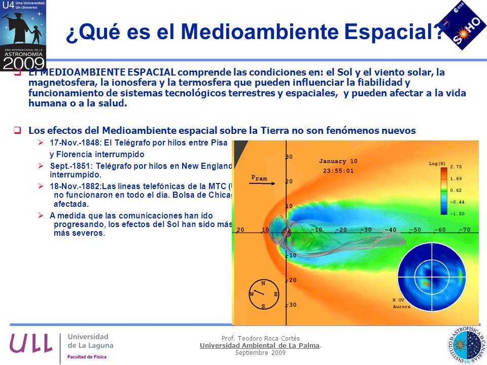 Prof. Teodoro Roca Cortés Universidad Ambiental de La Palma. Septiembre 2009 ¿Qué es el Medioambiente Espacial? El MEDIOAMBIENTE ESPACIAL comprende la