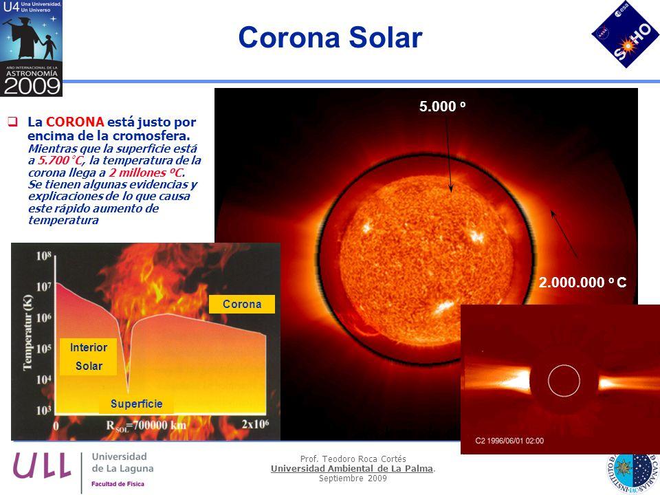 Prof. Teodoro Roca Cortés Universidad Ambiental de La Palma. Septiembre 2009 Corona Solar La CORONA está justo por encima de la cromosfera. Mientras q