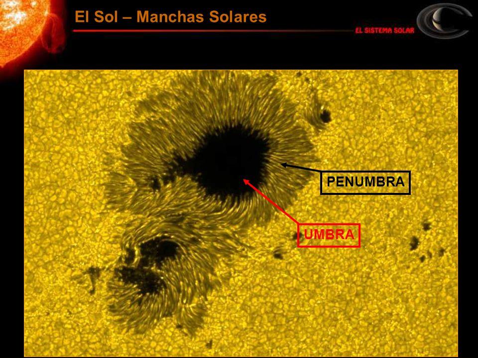 UMBRA PENUMBRA El Sol – Manchas Solares