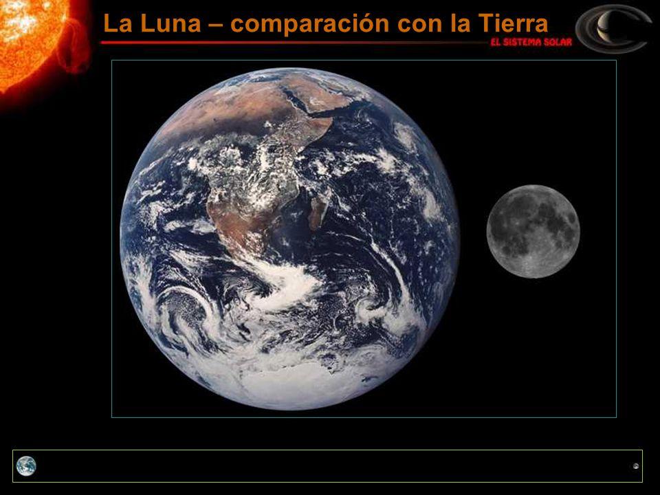 La Luna – comparación con la Tierra