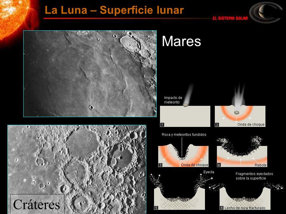 Mares Cráteres La Luna – Superficie lunar
