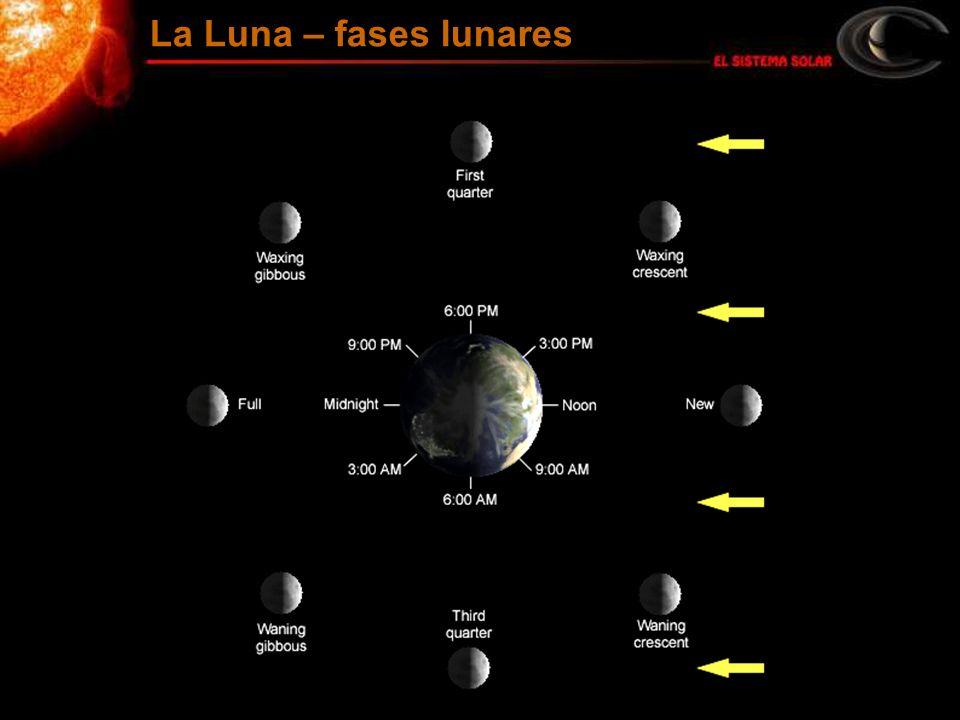 La Luna – fases lunares