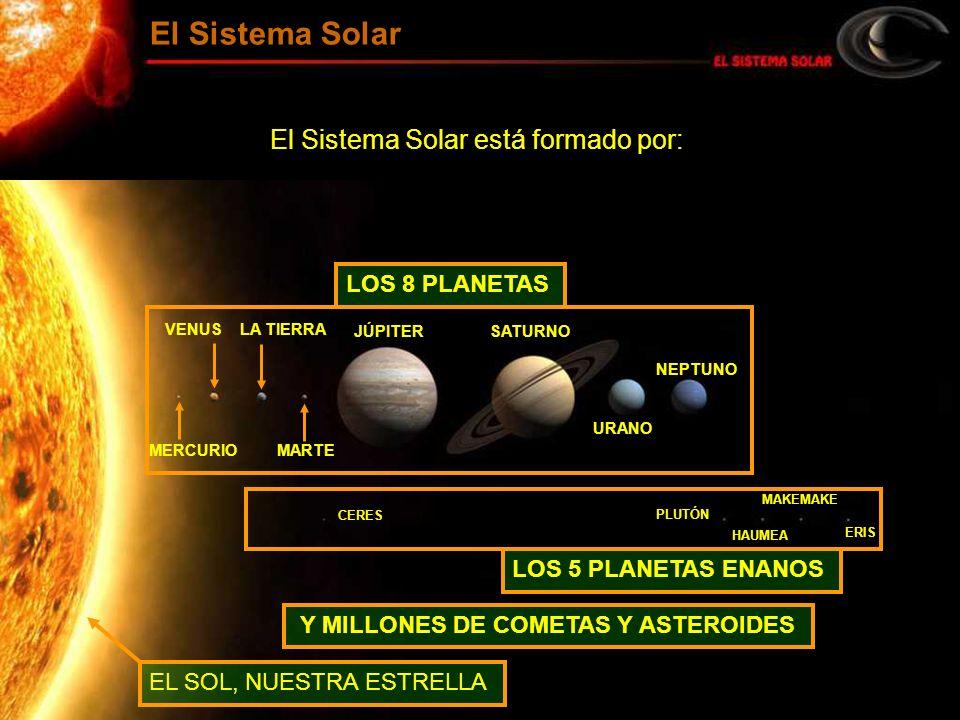 El Sistema Solar El Sistema Solar está formado por: EL SOL, NUESTRA ESTRELLA LOS 8 PLANETAS LOS 5 PLANETAS ENANOS MERCURIO VENUSLA TIERRA MARTE JÚPITE