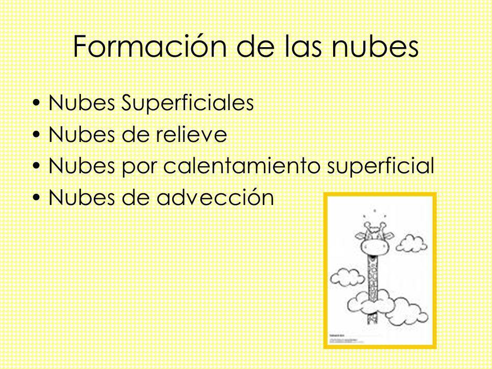 Formación de las nubes Nubes Superficiales Nubes de relieve Nubes por calentamiento superficial Nubes de advección
