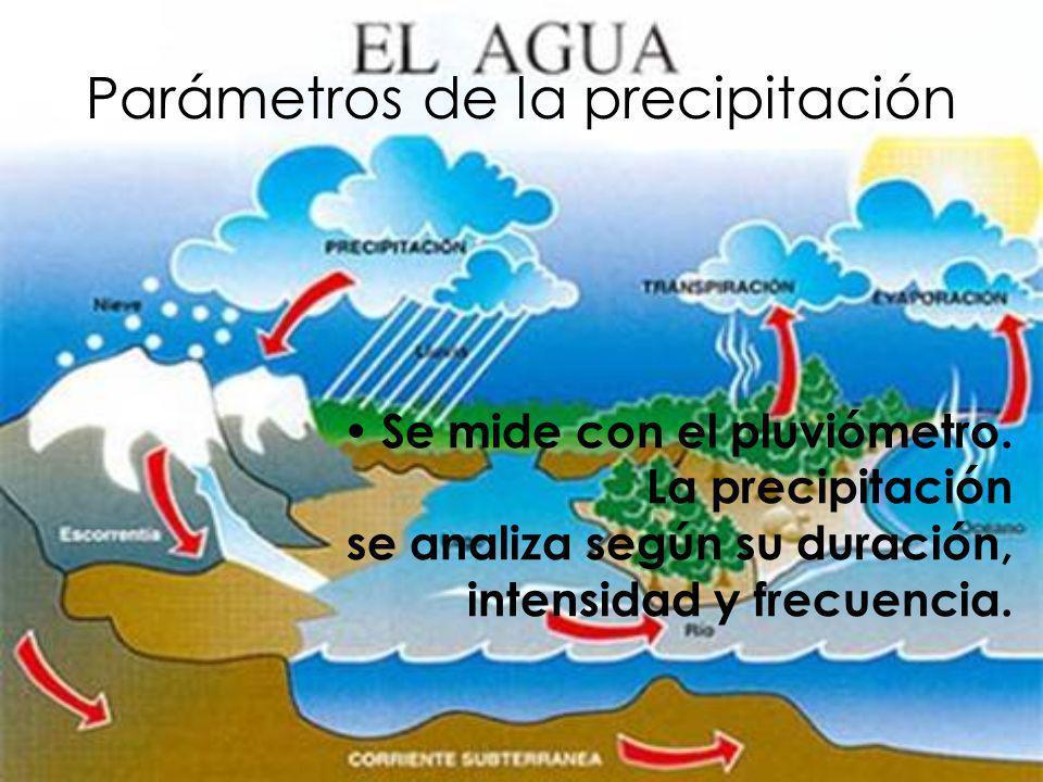 Parámetros de la precipitación Se mide con el pluviómetro. La precipitación se analiza según su duración, intensidad y frecuencia.