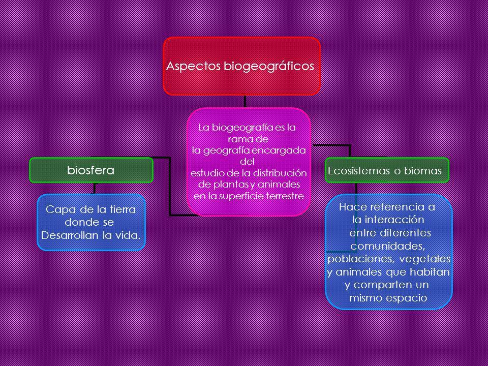 Aspectos biogeográficos La biogeografía es la rama de la geografía encargada del estudio de la distribución de plantas y animales en la superficie ter