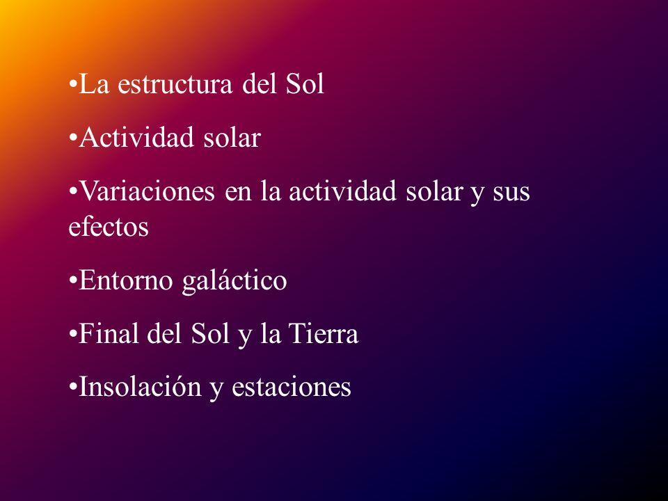 La estructura del Sol Actividad solar Variaciones en la actividad solar y sus efectos Entorno galáctico Final del Sol y la Tierra Insolación y estaciones