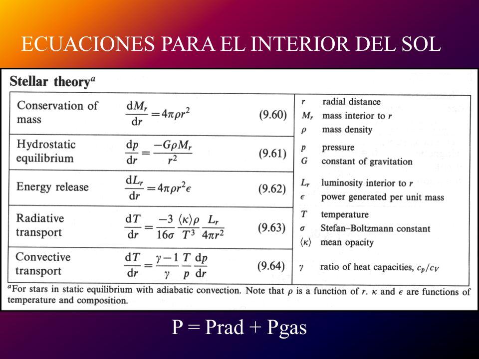 ECUACIONES PARA EL INTERIOR DEL SOL P = Prad + Pgas