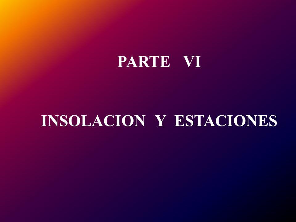 PARTE VI INSOLACION Y ESTACIONES