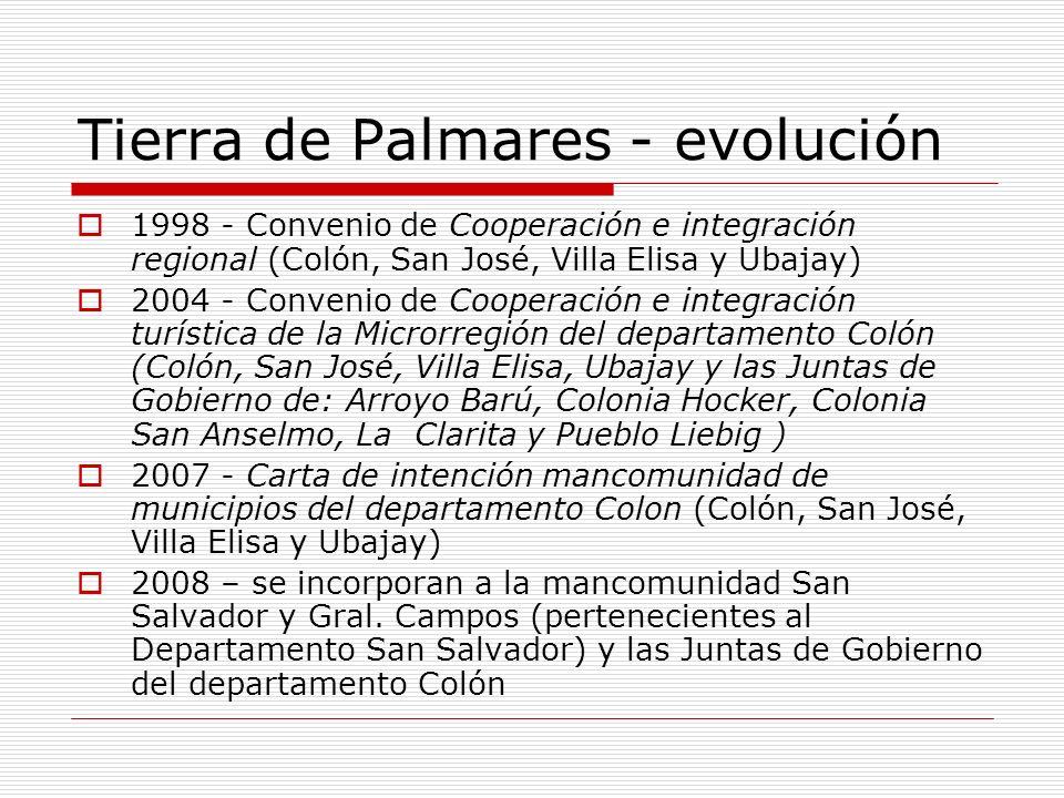 Tierra de Palmares - evolución 1998 - Convenio de Cooperación e integración regional (Colón, San José, Villa Elisa y Ubajay) 2004 - Convenio de Cooper