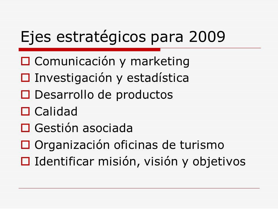 Ejes estratégicos para 2009 Comunicación y marketing Investigación y estadística Desarrollo de productos Calidad Gestión asociada Organización oficina