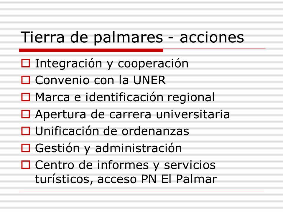Tierra de palmares - acciones Integración y cooperación Convenio con la UNER Marca e identificación regional Apertura de carrera universitaria Unifica