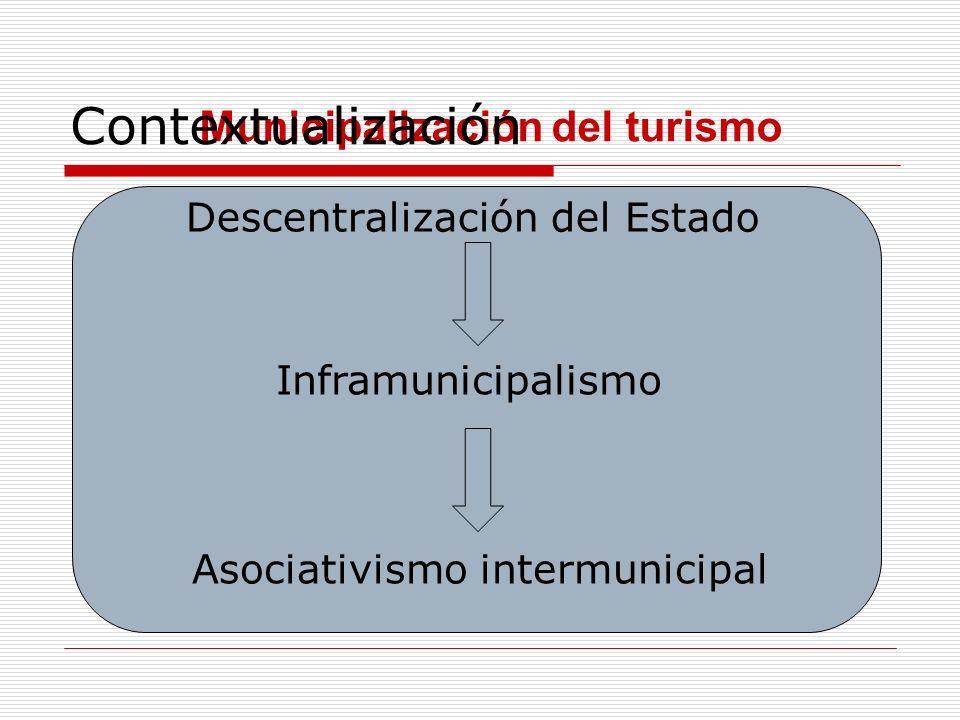 Descentralización del Estado Inframunicipalismo Asociativismo intermunicipal Municipalización del turismo Contextualización