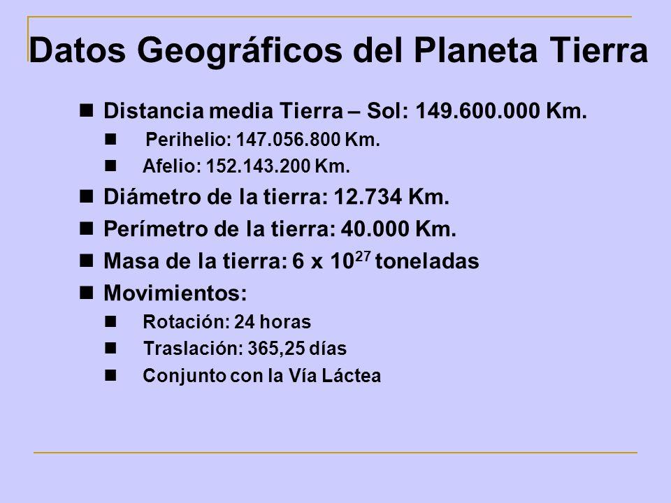 Datos Geográficos del Planeta Tierra Distancia media Tierra – Sol: 149.600.000 Km. Perihelio: 147.056.800 Km. Afelio: 152.143.200 Km. Diámetro de la t