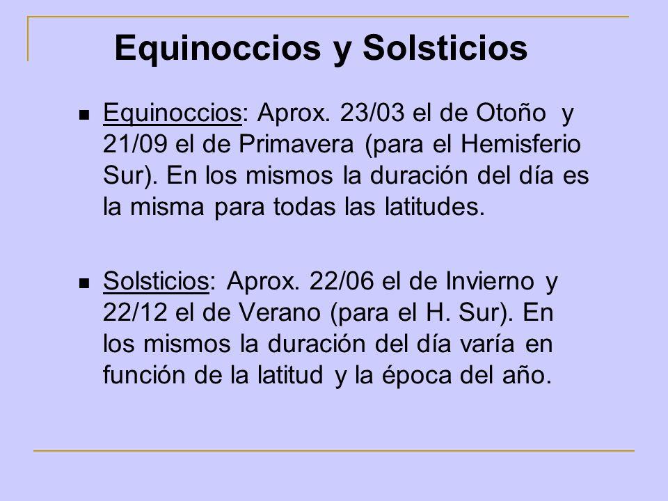 Equinoccios y Solsticios Equinoccios: Aprox. 23/03 el de Otoño y 21/09 el de Primavera (para el Hemisferio Sur). En los mismos la duración del día es