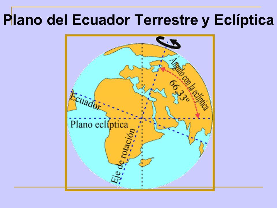 Plano del Ecuador Terrestre y Eclíptica