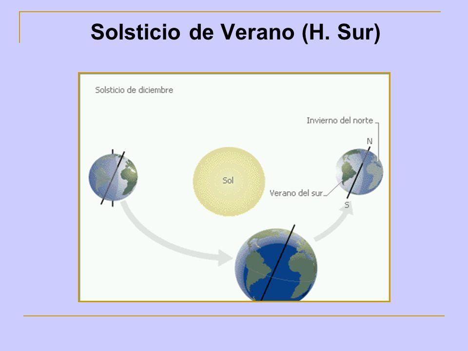 Solsticio de Verano (H. Sur)