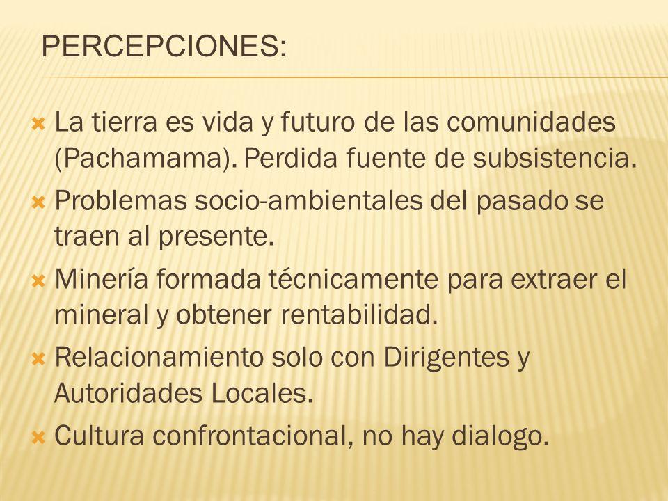 La tierra es vida y futuro de las comunidades (Pachamama).
