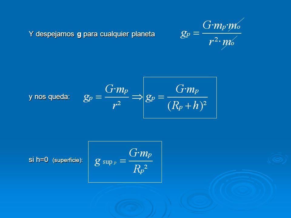 Y despejamos g para cualquier planeta y nos queda: si h=0 (superficie):