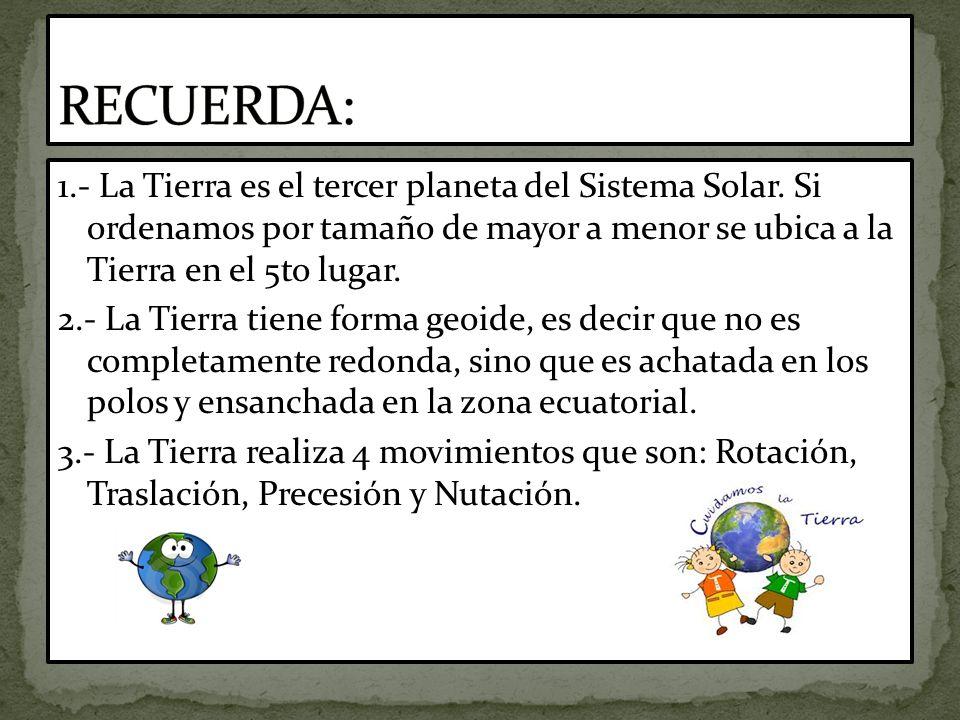 1.- La Tierra es el tercer planeta del Sistema Solar. Si ordenamos por tamaño de mayor a menor se ubica a la Tierra en el 5to lugar. 2.- La Tierra tie