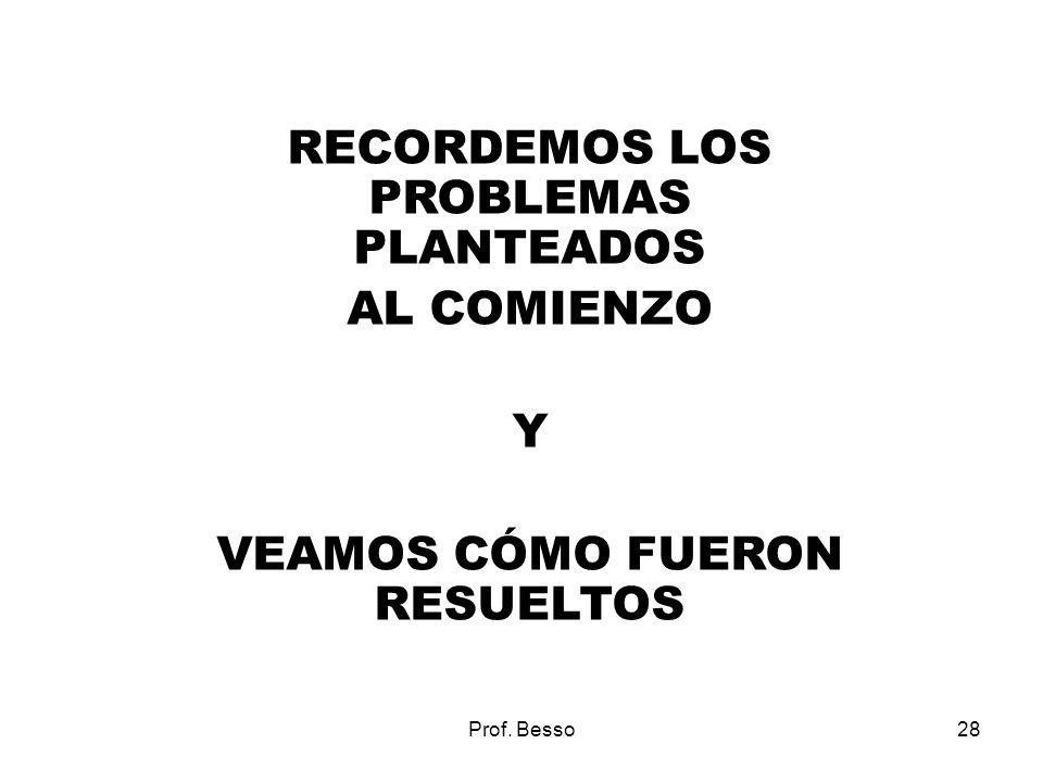 Prof. Besso28 RECORDEMOS LOS PROBLEMAS PLANTEADOS AL COMIENZO Y VEAMOS CÓMO FUERON RESUELTOS