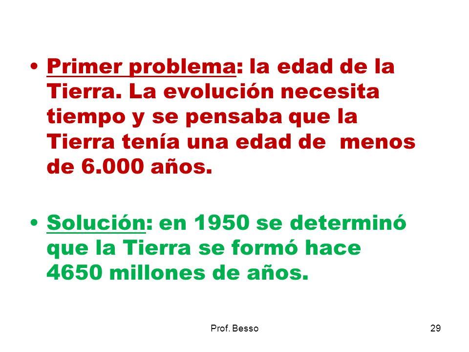Prof. Besso29 Primer problema: la edad de la Tierra. La evolución necesita tiempo y se pensaba que la Tierra tenía una edad de menos de 6.000 años. So