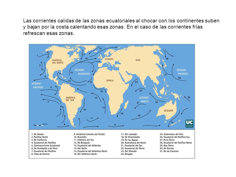 Las corrientes calidas de las zonas ecuatoriales al chocar con los continentes suben y bajan por la costa calentando esas zonas. En el caso de las cor
