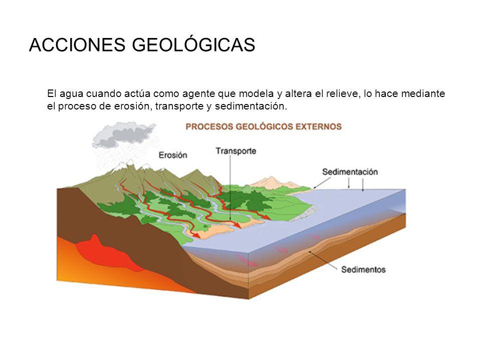 ACCIONES GEOLÓGICAS El agua cuando actúa como agente que modela y altera el relieve, lo hace mediante el proceso de erosión, transporte y sedimentació