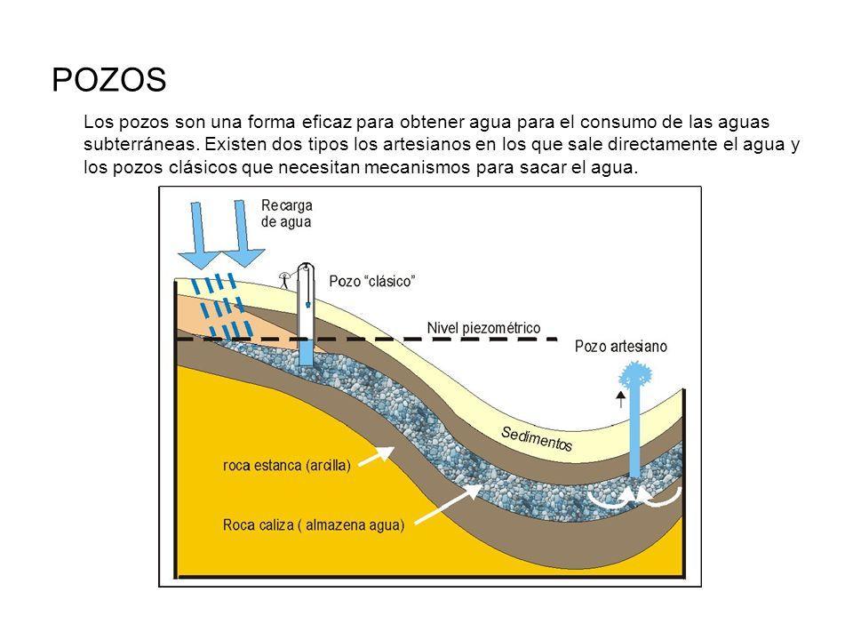 POZOS Los pozos son una forma eficaz para obtener agua para el consumo de las aguas subterráneas. Existen dos tipos los artesianos en los que sale dir