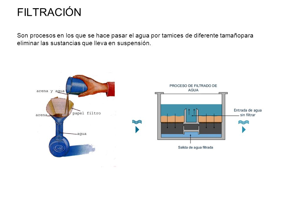 FILTRACIÓN Son procesos en los que se hace pasar el agua por tamices de diferente tamañopara eliminar las sustancias que lleva en suspensión.