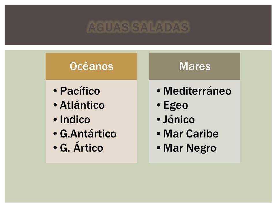 1.- Pacifico 2.- Atlántico 3.- Indico 4.- Antártico 5.- Ártico