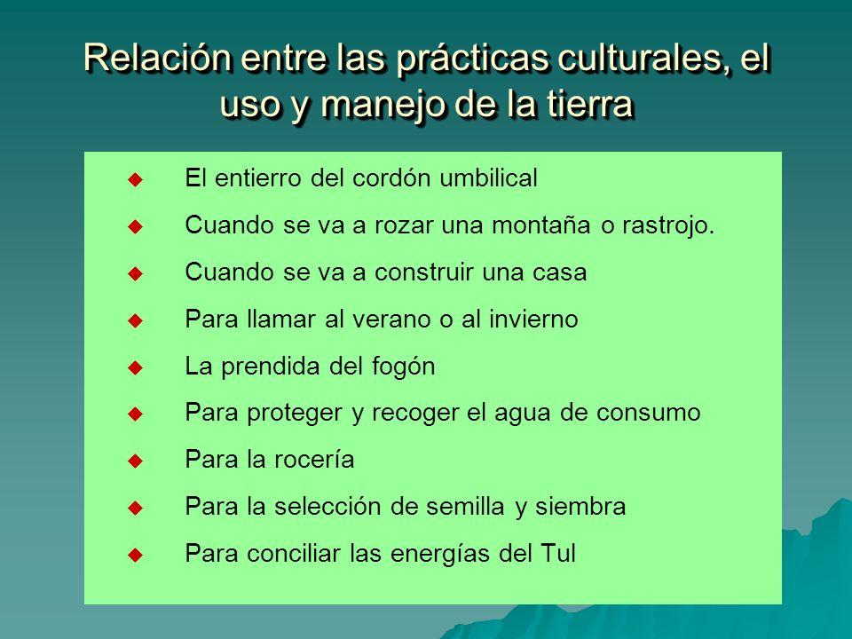 Relación entre las prácticas culturales, el uso y manejo de la tierra El entierro del cordón umbilical Cuando se va a rozar una montaña o rastrojo. Cu
