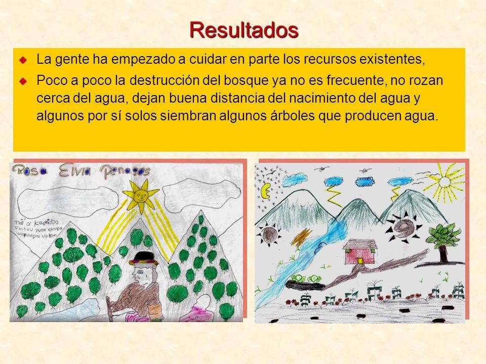 Resultados La gente ha empezado a cuidar en parte los recursos existentes, Poco a poco la destrucción del bosque ya no es frecuente, no rozan cerca de