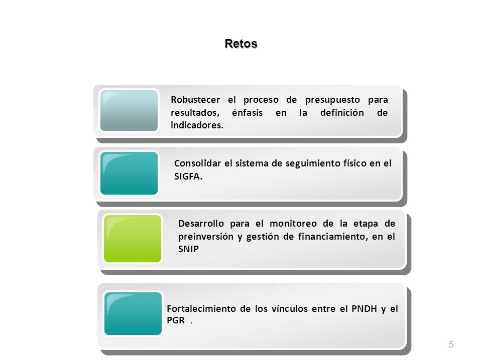 5 Retos Consolidar el sistema de seguimiento físico en el SIGFA. Fortalecimiento de los vínculos entre el PNDH y el PGR. Robustecer el proceso de pres