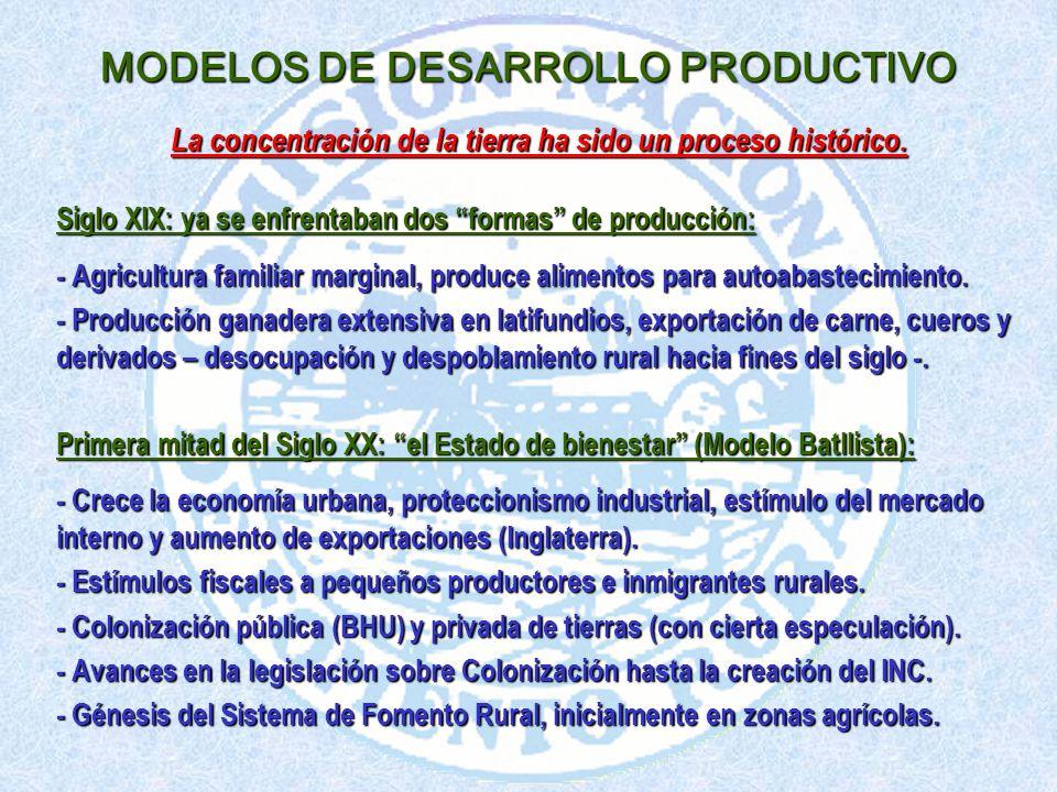 MODELOS DE DESARROLLO PRODUCTIVO La concentración de la tierra ha sido un proceso histórico.
