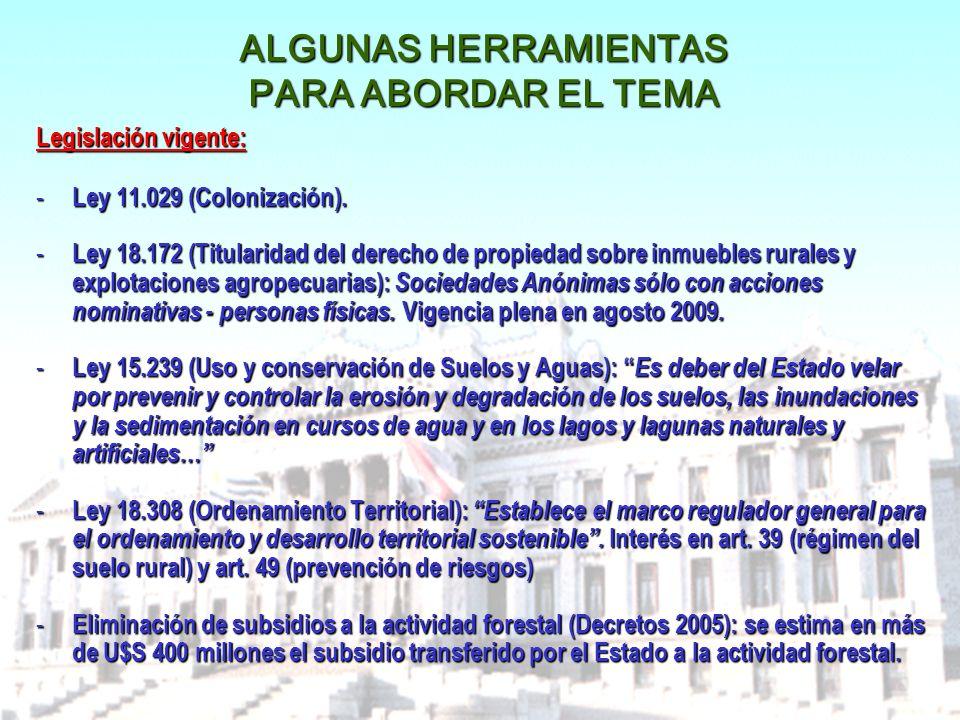 ALGUNAS HERRAMIENTAS PARA ABORDAR EL TEMA Legislación vigente: - Ley 11.029 (Colonización).