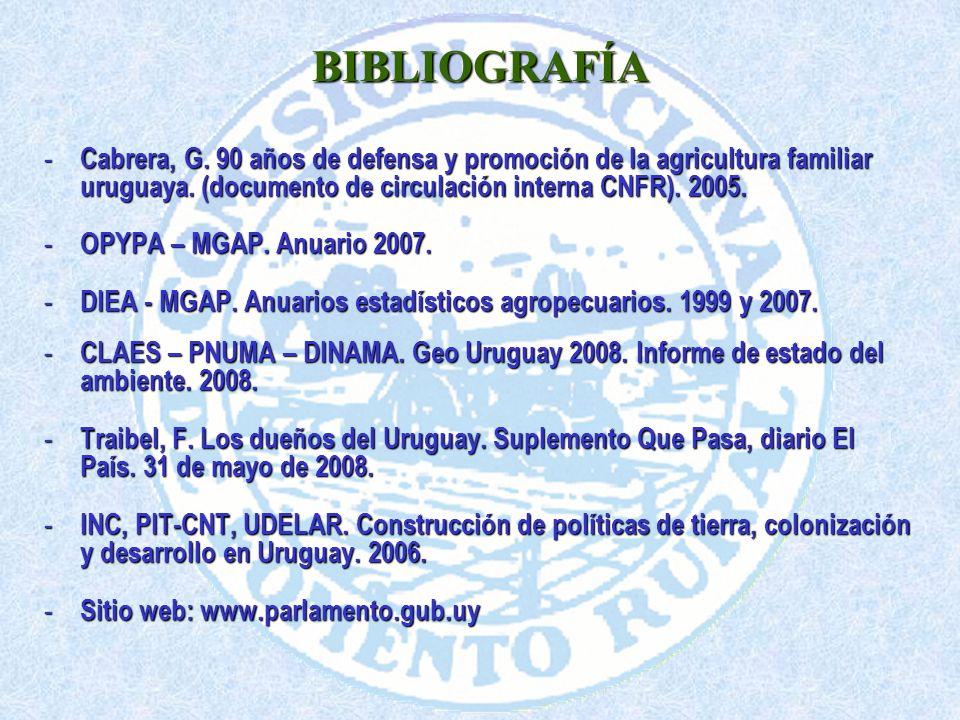 BIBLIOGRAFÍA - Cabrera, G.90 años de defensa y promoción de la agricultura familiar uruguaya.