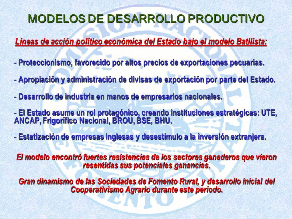 MODELOS DE DESARROLLO PRODUCTIVO Líneas de acción político económica del Estado bajo el modelo Batllista: - Proteccionismo, favorecido por altos precios de exportaciones pecuarias.