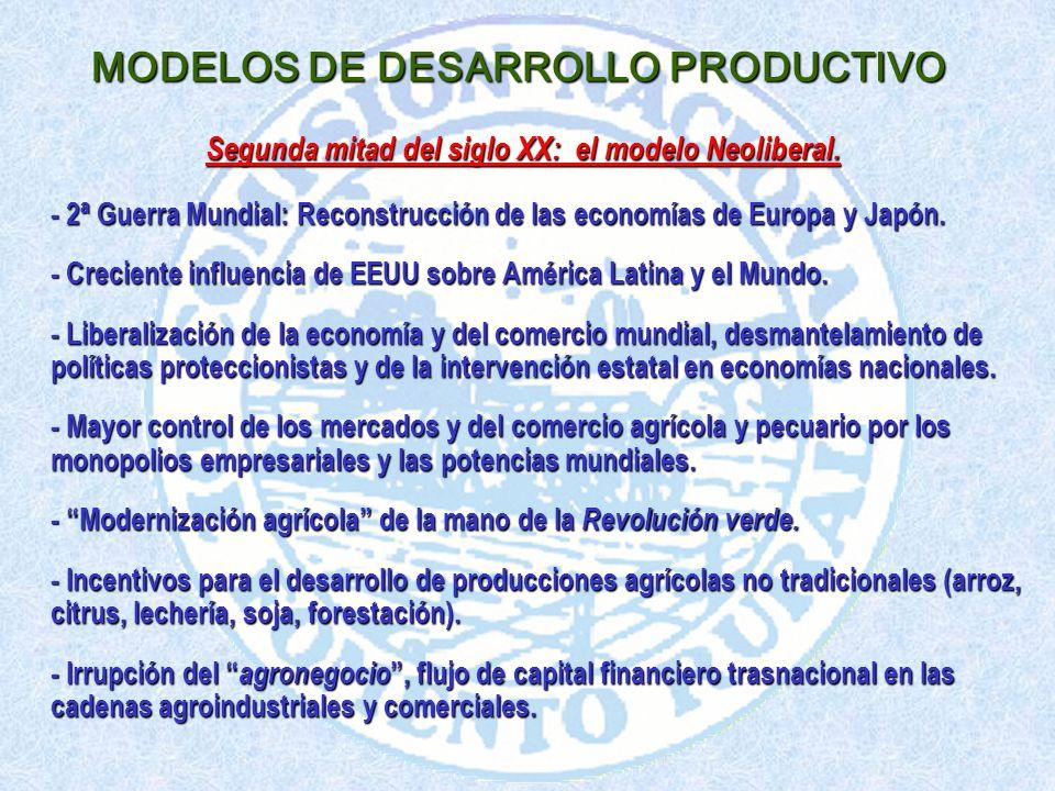 MODELOS DE DESARROLLO PRODUCTIVO Segunda mitad del siglo XX: el modelo Neoliberal.