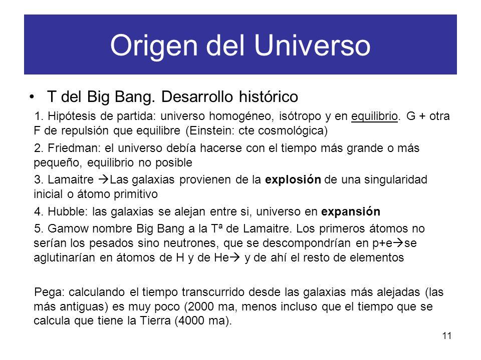 T del Big Bang. Desarrollo histórico 1. Hipótesis de partida: universo homogéneo, isótropo y en equilibrio. G + otra F de repulsión que equilibre (Ein