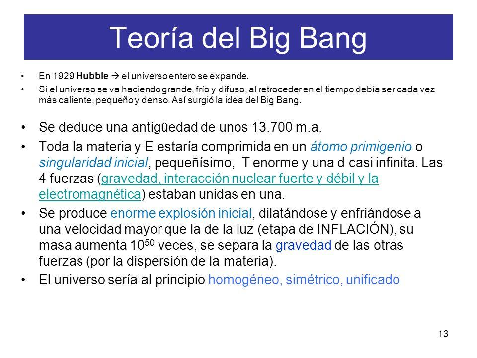 Teoría del Big Bang En 1929 Hubble el universo entero se expande. Si el universo se va haciendo grande, frío y difuso, al retroceder en el tiempo debí