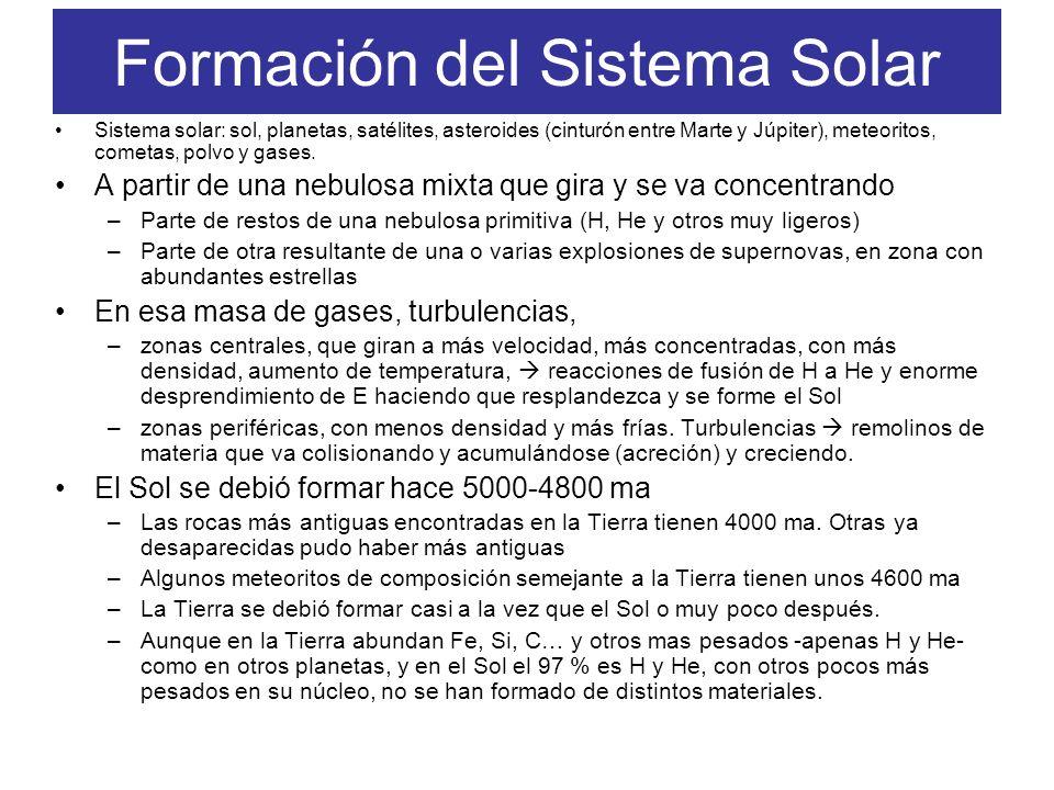 Formación del Sistema Solar Sistema solar: sol, planetas, satélites, asteroides (cinturón entre Marte y Júpiter), meteoritos, cometas, polvo y gases.