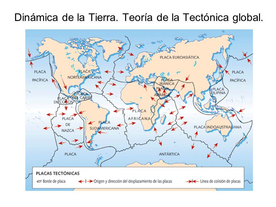 Dinámica de la Tierra. Teoría de la Tectónica global.