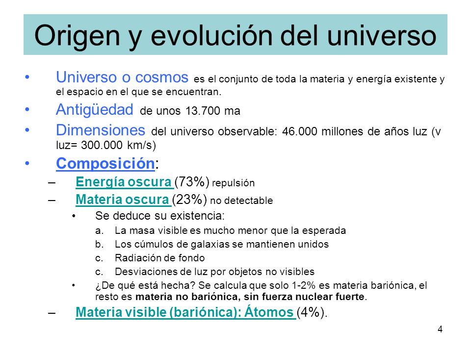 4 Origen y evolución del universo Universo o cosmos es el conjunto de toda la materia y energía existente y el espacio en el que se encuentran. Antigü