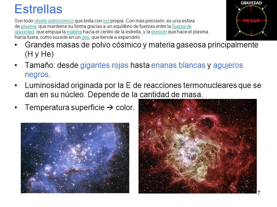 Estrellas Grandes masas de polvo cósmico y materia gaseosa principalmente (H y He) Tamaño: desde gigantes rojas hasta enanas blancas y agujeros negros